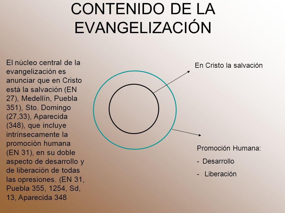 CONTENIDO DE LA EVANGELIZACIÓN