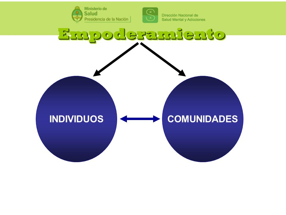 Empoderamiento INDIVIDUOS COMUNIDADES