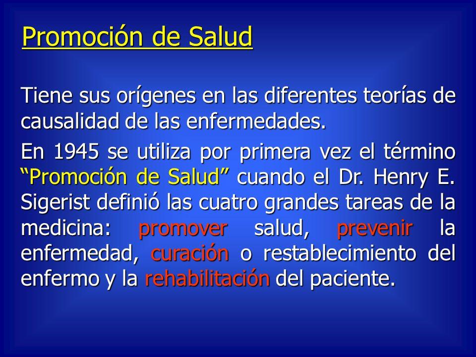 Promoción de Salud Tiene sus orígenes en las diferentes teorías de causalidad de las enfermedades.