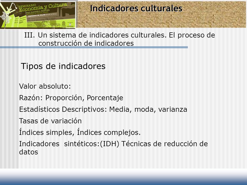 Indicadores culturales