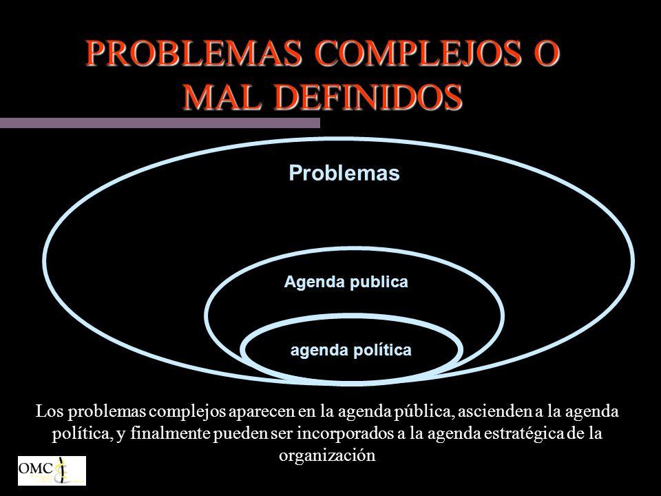 PROBLEMAS COMPLEJOS O MAL DEFINIDOS