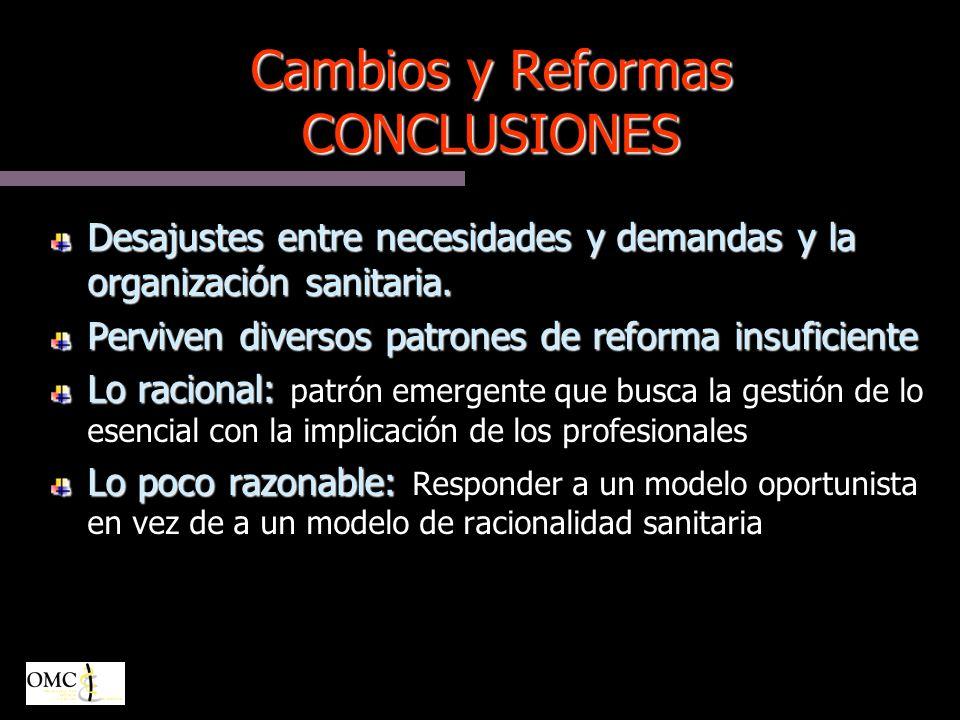 Cambios y Reformas CONCLUSIONES