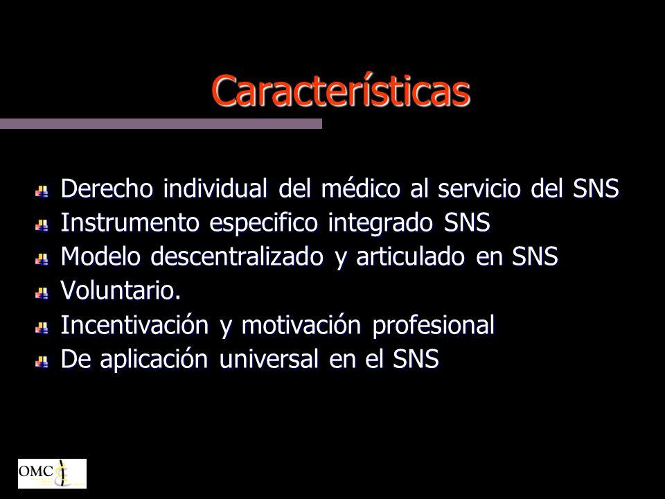 Características Derecho individual del médico al servicio del SNS
