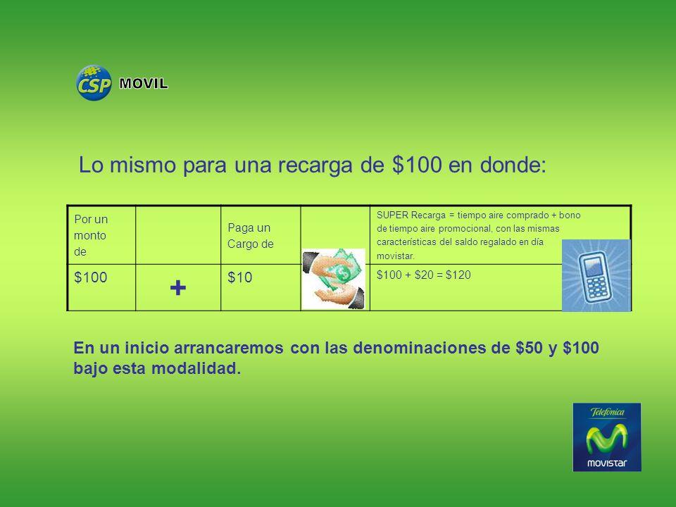 MOVIL + Lo mismo para una recarga de $100 en donde: