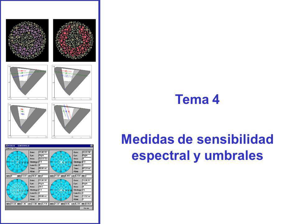 Medidas de sensibilidad espectral y umbrales
