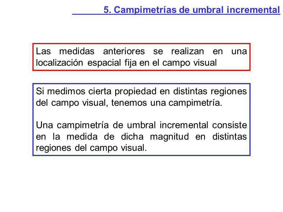 5. Campimetrías de umbral incremental