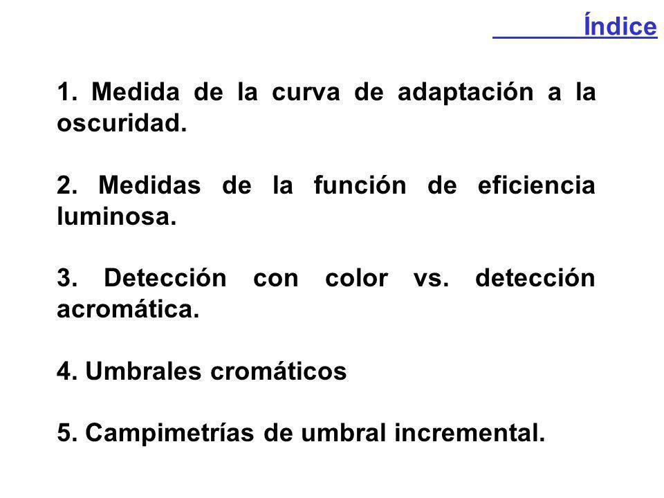 1. Medida de la curva de adaptación a la oscuridad.