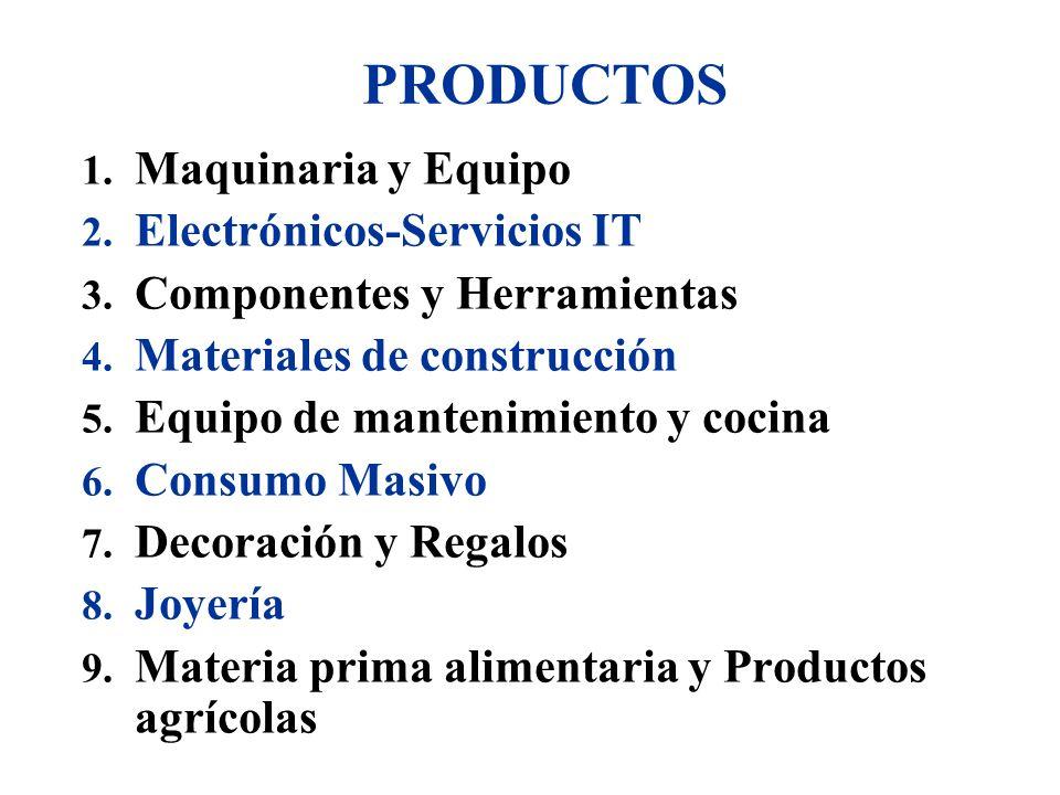 PRODUCTOS Maquinaria y Equipo Electrónicos-Servicios IT
