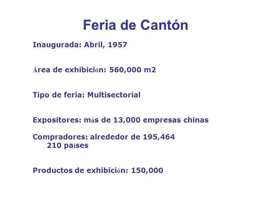 Feria de Cantón Inaugurada: Abril, 1957 Área de exhibición: 560,000 m2