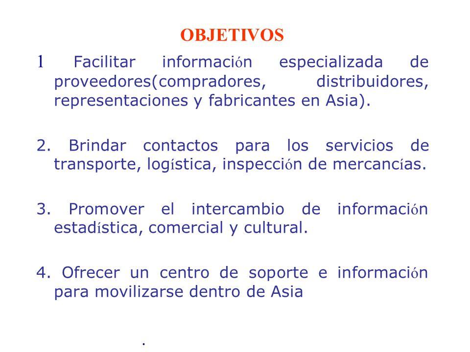 OBJETIVOS 1 Facilitar información especializada de proveedores(compradores, distribuidores, representaciones y fabricantes en Asia).