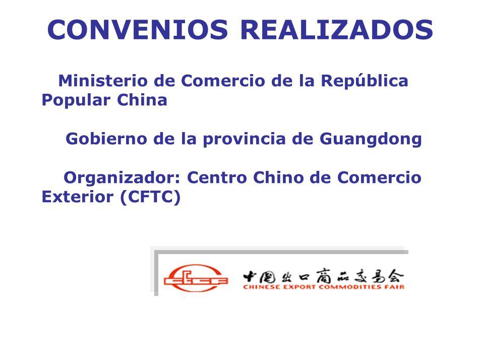 CONVENIOS REALIZADOS Ministerio de Comercio de la República Popular China. Gobierno de la provincia de Guangdong.