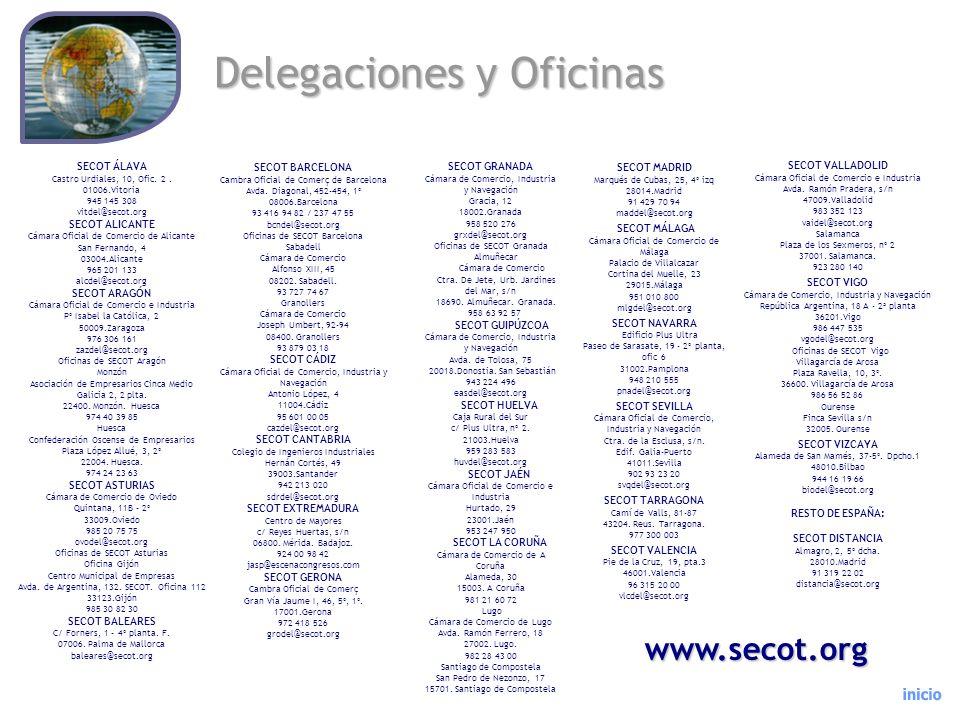 Delegaciones y Oficinas