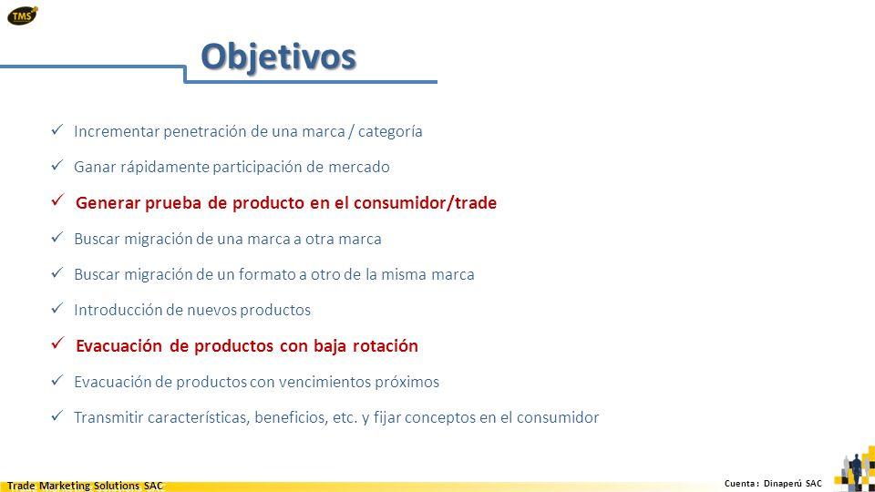Objetivos Generar prueba de producto en el consumidor/trade