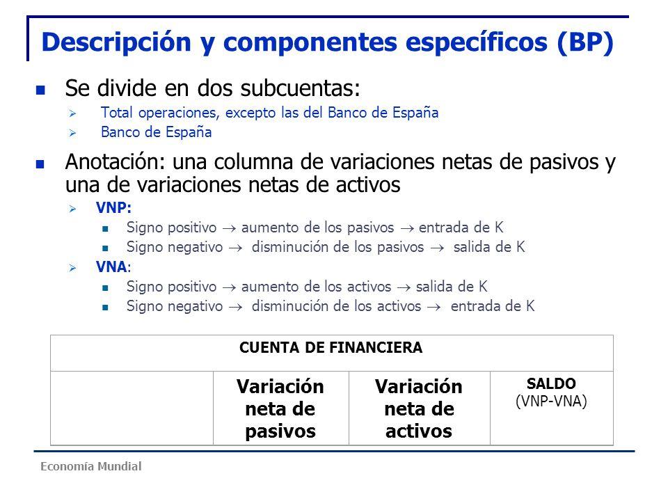 Descripción y componentes específicos (BP)