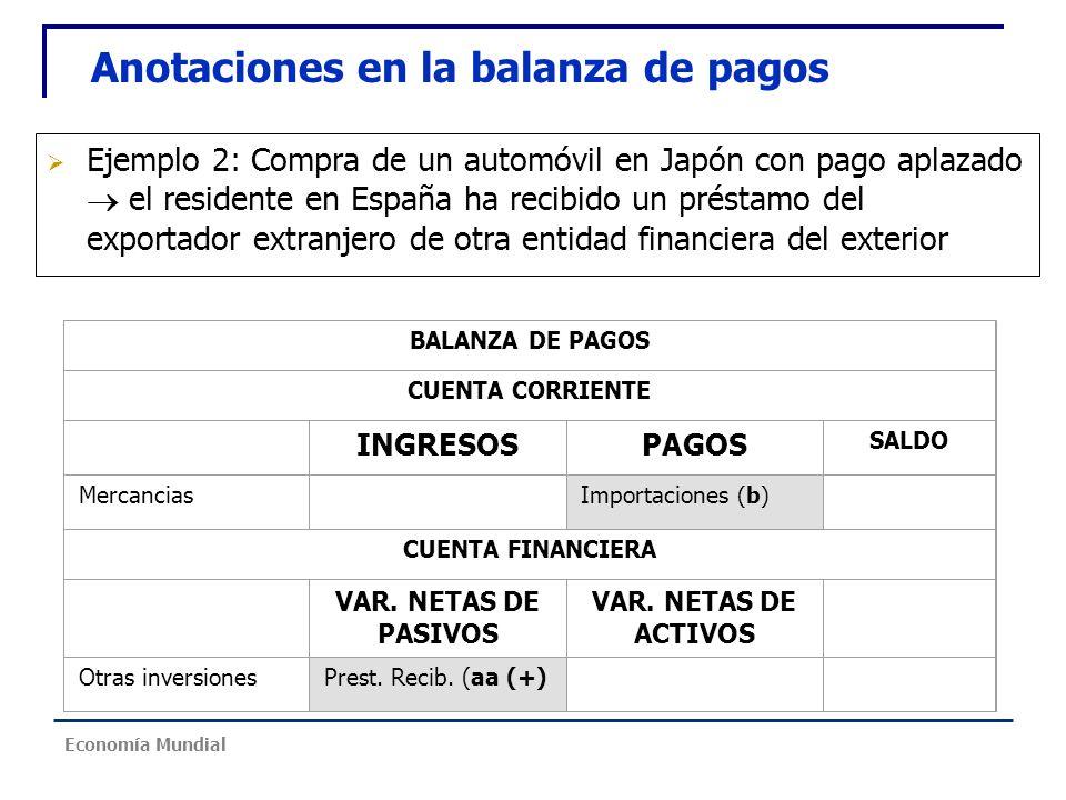 Anotaciones en la balanza de pagos