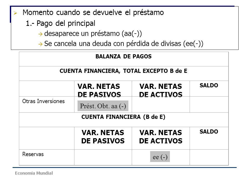 CUENTA FINANCIERA, TOTAL EXCEPTO B de E CUENTA FINANCIERA (B de E)