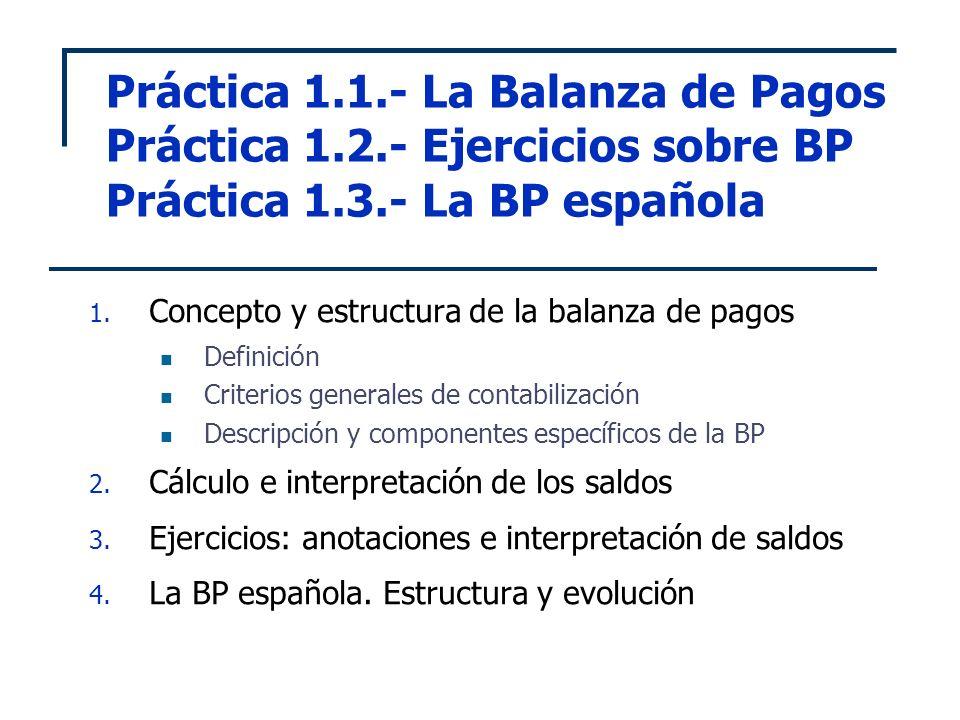 Práctica 1. 1. - La Balanza de Pagos Práctica 1. 2