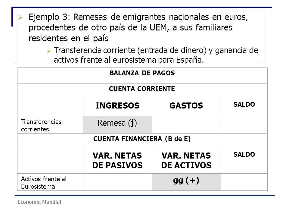 CUENTA FINANCIERA (B de E)