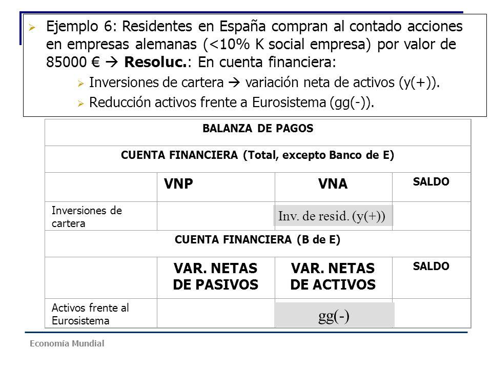 Ejemplo 6: Residentes en España compran al contado acciones en empresas alemanas (<10% K social empresa) por valor de 85000 €  Resoluc.: En cuenta financiera: