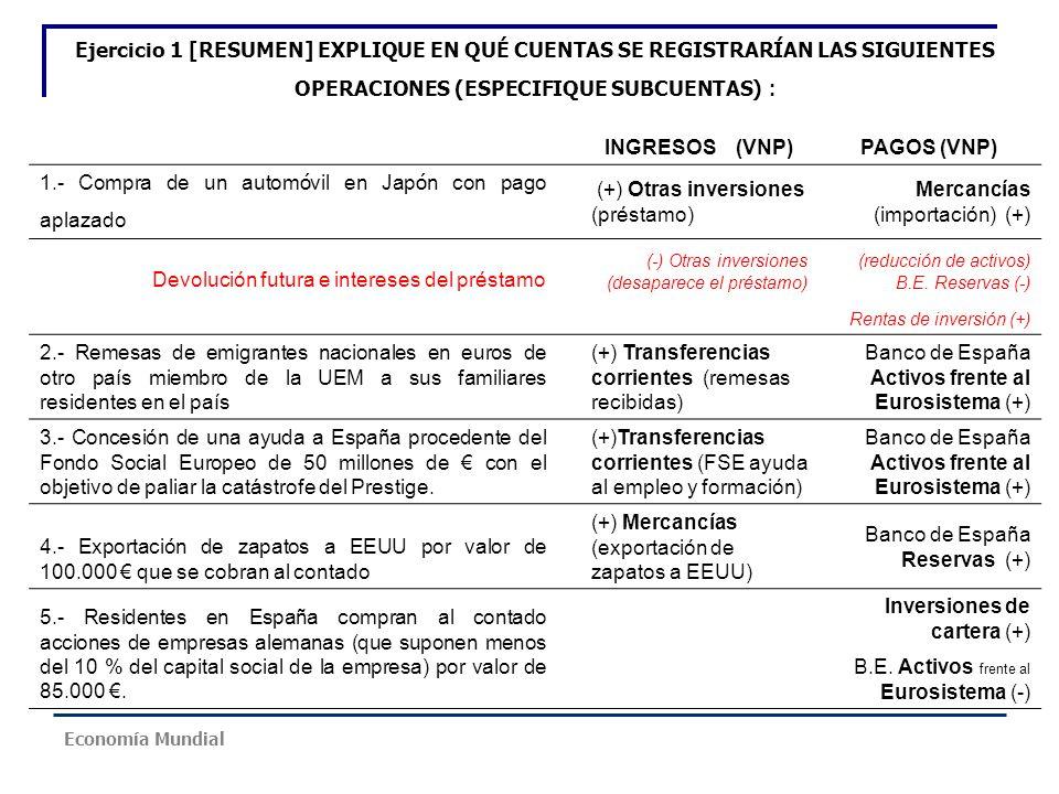 INGRESOS (VNP) PAGOS (VNP)