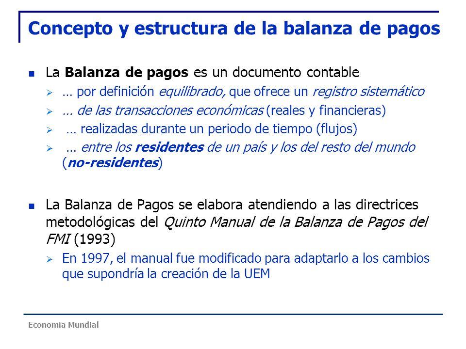 Concepto y estructura de la balanza de pagos