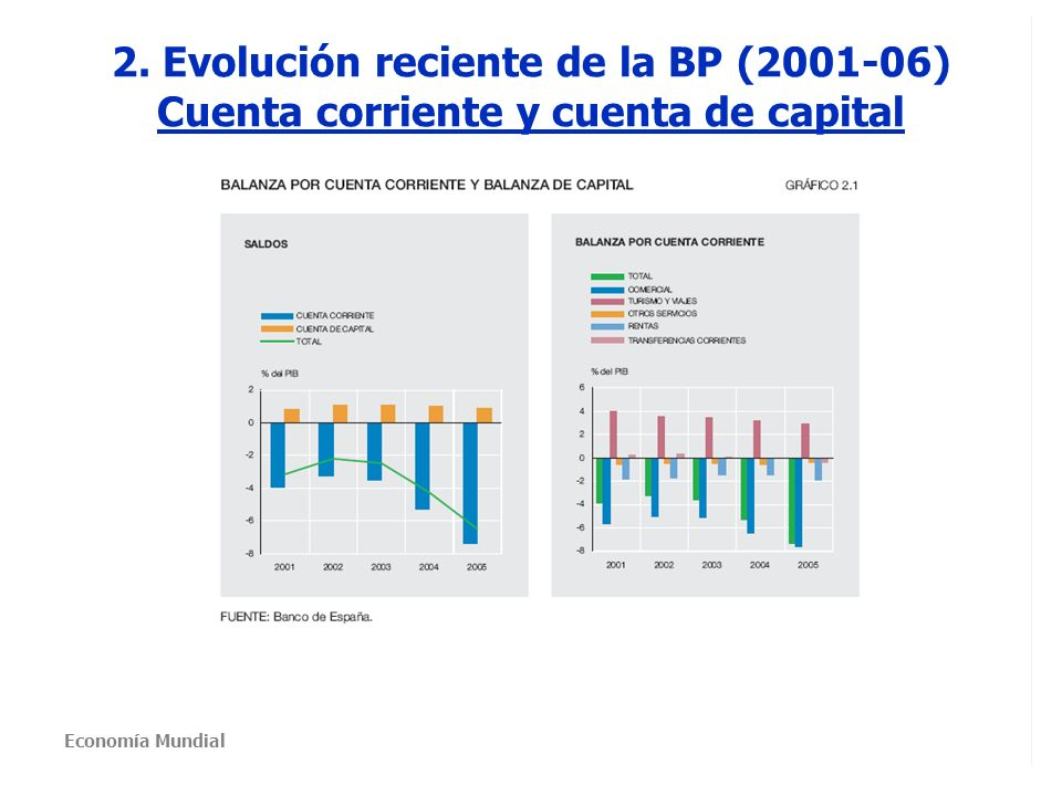 2. Evolución reciente de la BP (2001-06) Cuenta corriente y cuenta de capital