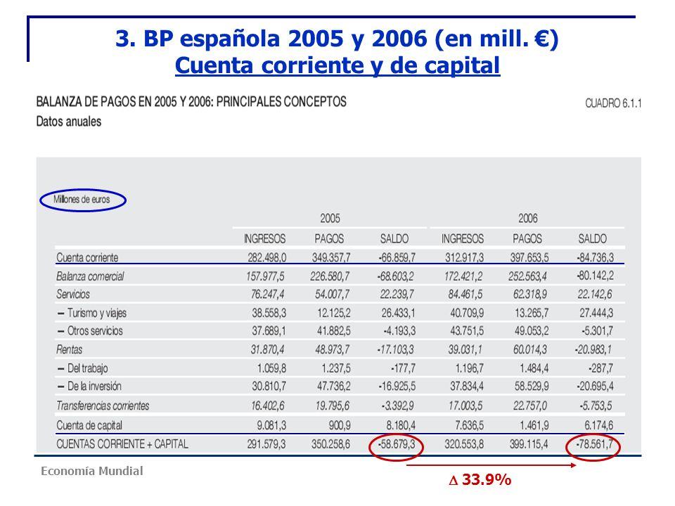 3. BP española 2005 y 2006 (en mill. €) Cuenta corriente y de capital