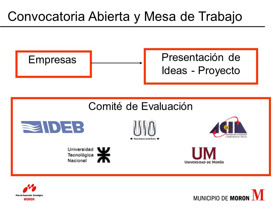 Presentación de Ideas - Proyecto