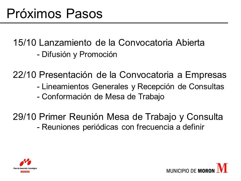 Próximos Pasos 15/10 Lanzamiento de la Convocatoria Abierta - Difusión y Promoción. 22/10 Presentación de la Convocatoria a Empresas.
