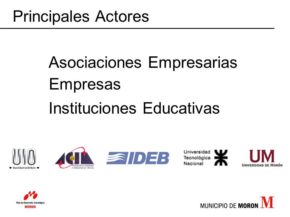 Asociaciones Empresarias