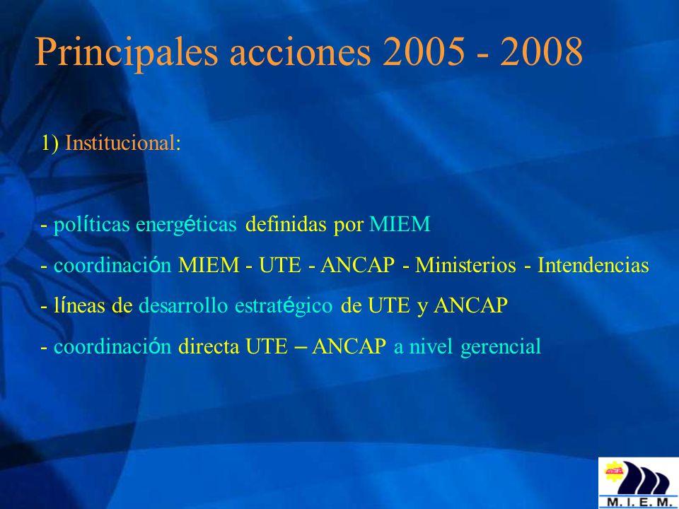 Principales acciones 2005 - 2008