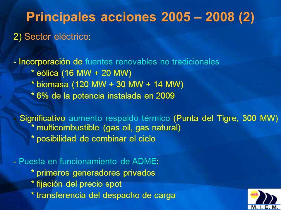 Principales acciones 2005 – 2008 (2)