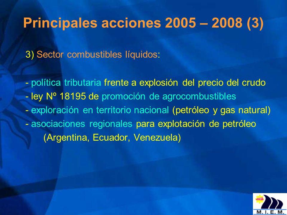 Principales acciones 2005 – 2008 (3)