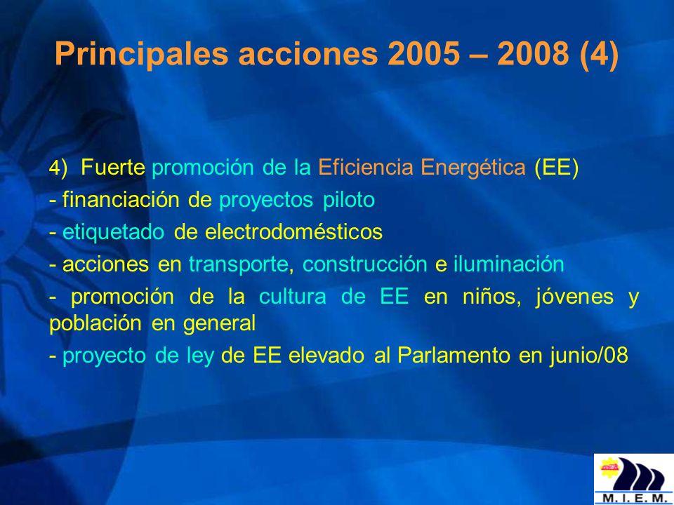 Principales acciones 2005 – 2008 (4)