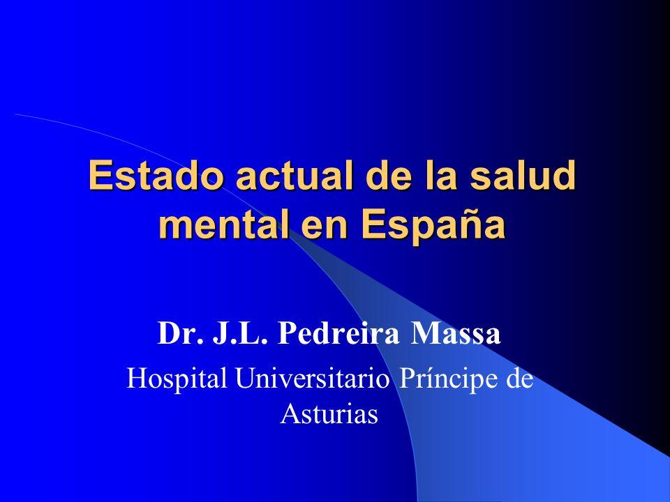 Estado actual de la salud mental en España