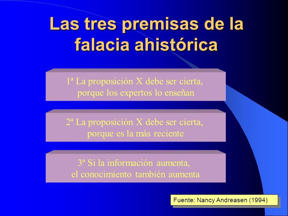 Las tres premisas de la falacia ahistórica