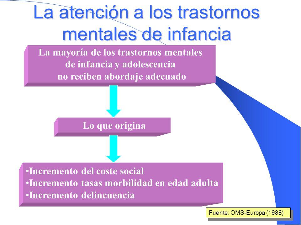 La atención a los trastornos mentales de infancia