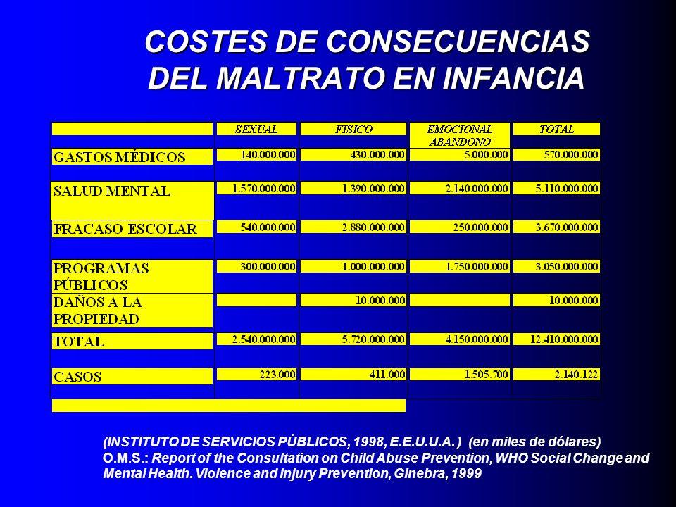 COSTES DE CONSECUENCIAS DEL MALTRATO EN INFANCIA