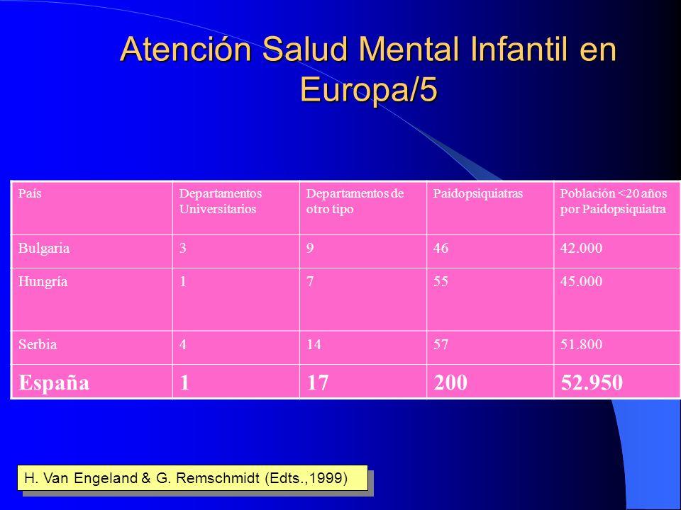Atención Salud Mental Infantil en Europa/5