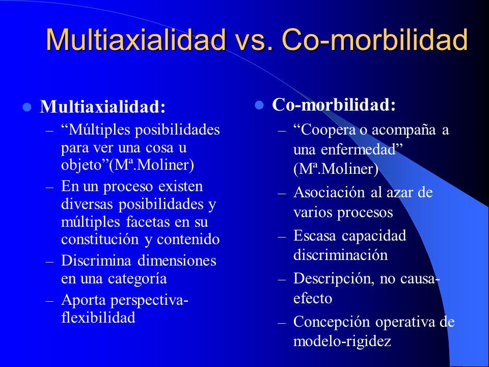 Multiaxialidad vs. Co-morbilidad