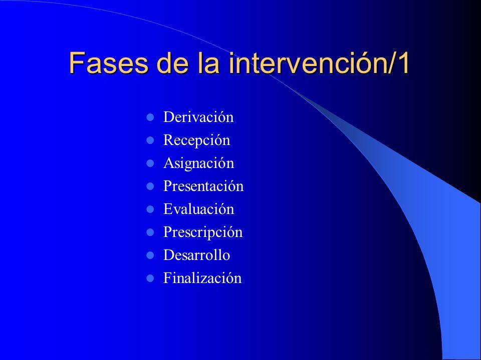 Fases de la intervención/1