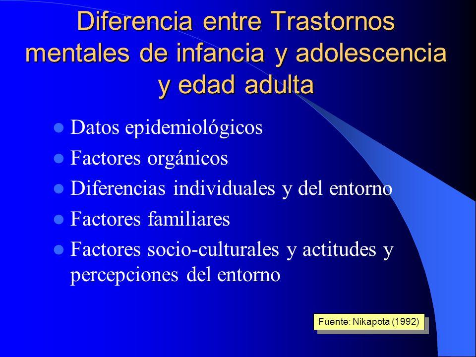 Diferencia entre Trastornos mentales de infancia y adolescencia y edad adulta
