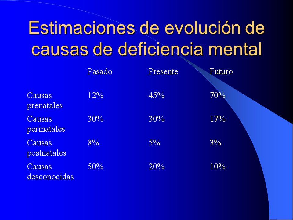 Estimaciones de evolución de causas de deficiencia mental