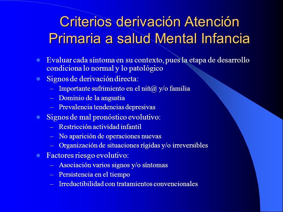 Criterios derivación Atención Primaria a salud Mental Infancia