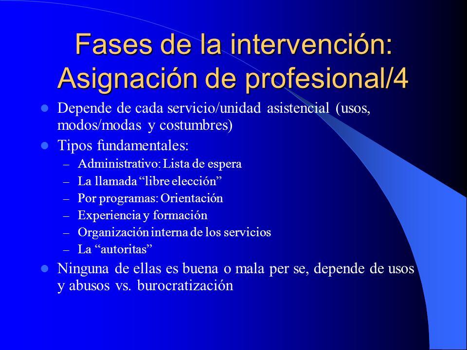 Fases de la intervención: Asignación de profesional/4