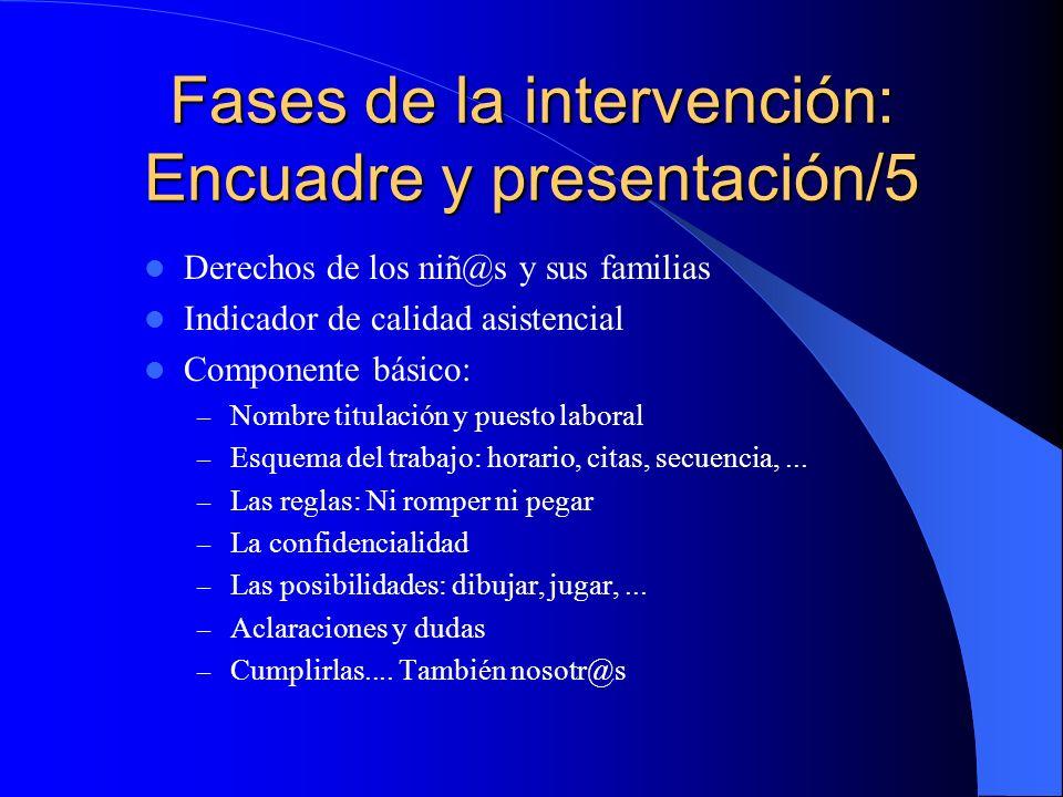 Fases de la intervención: Encuadre y presentación/5