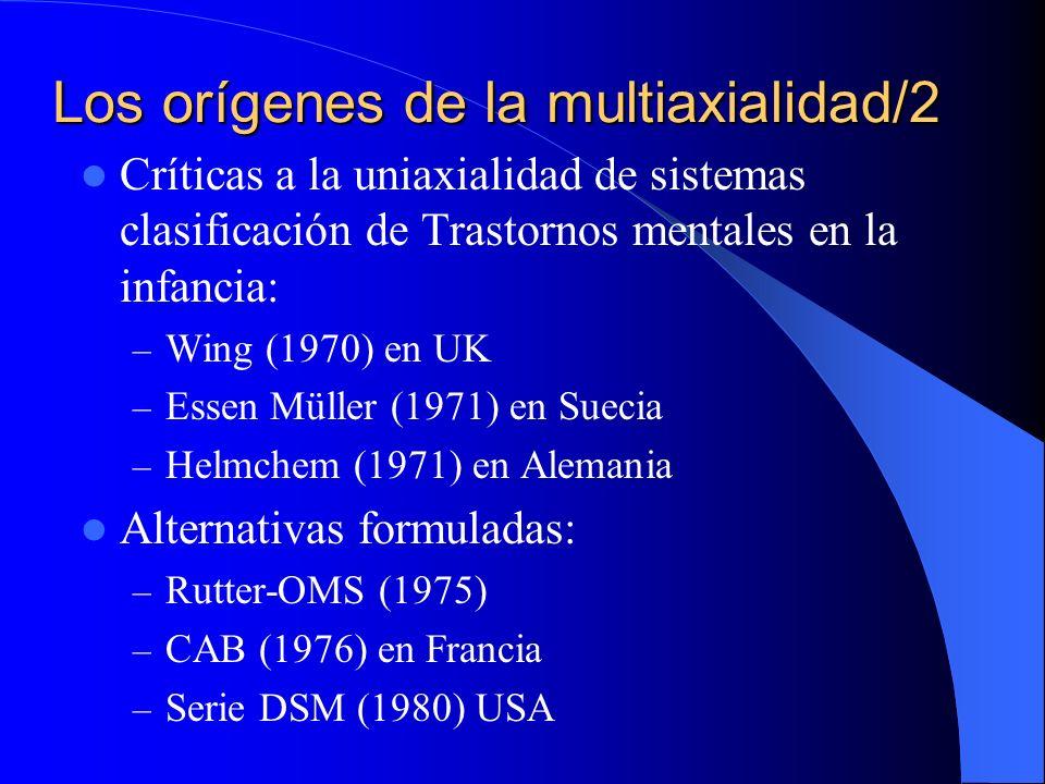 Los orígenes de la multiaxialidad/2