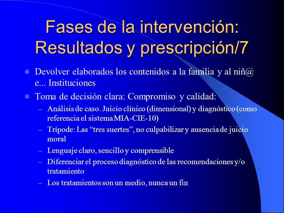 Fases de la intervención: Resultados y prescripción/7