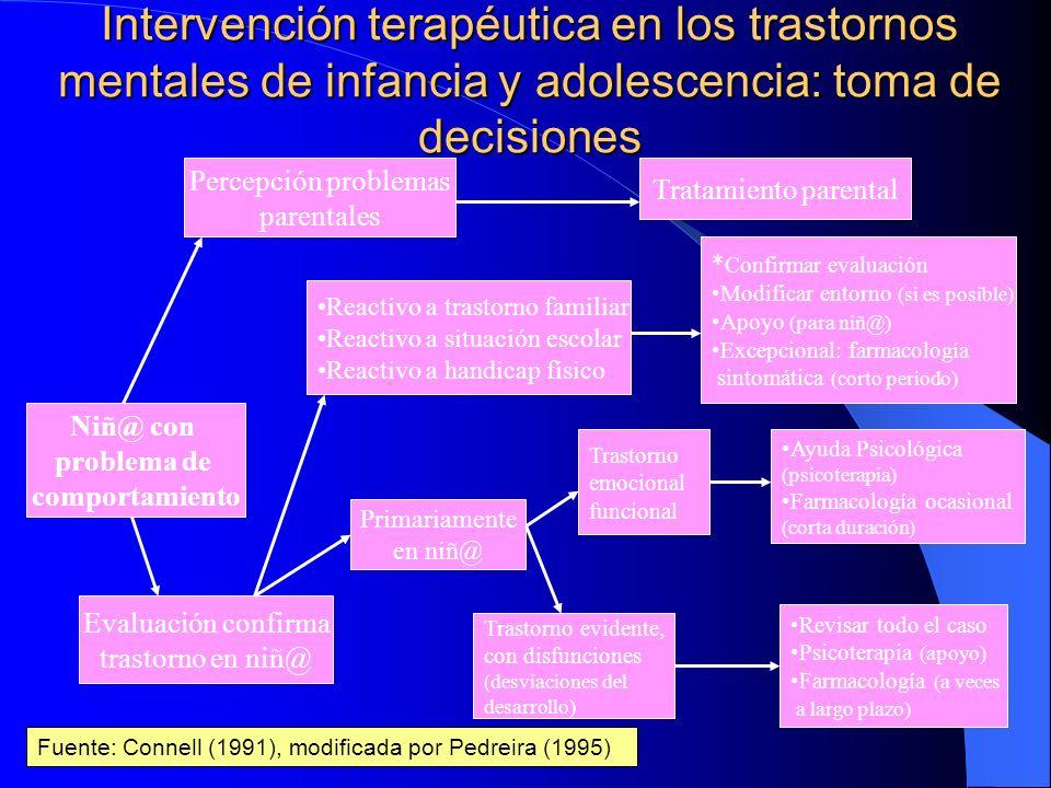 Intervención terapéutica en los trastornos mentales de infancia y adolescencia: toma de decisiones
