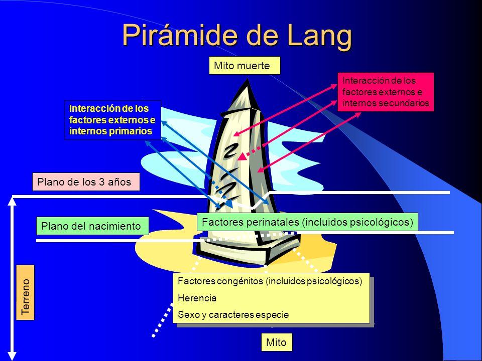 Pirámide de Lang Mito muerte Plano de los 3 años
